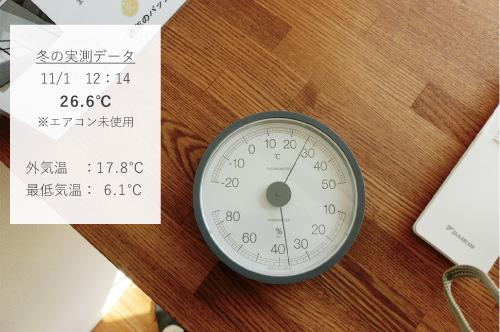 冬の実測データ
